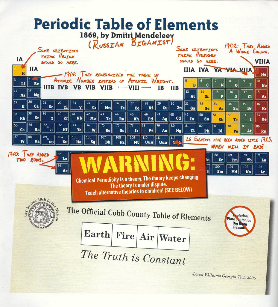 The cobb county periodic table of elements franklin veauxs journal the cobb county periodic table of elements franklin veauxs journal gamestrikefo Image collections