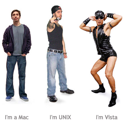 Mac Vs Unix Vs Vista